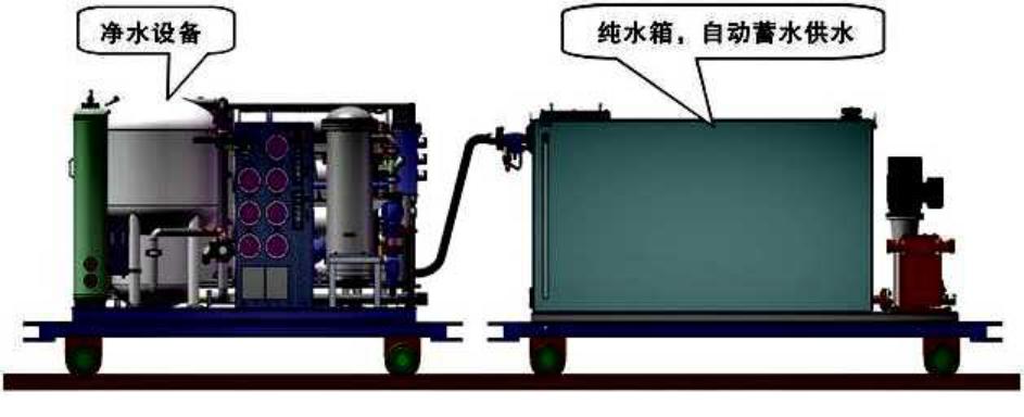 自动型井下在线清洗综合供水净水站(型号:JXGSZ-70JB-4A)